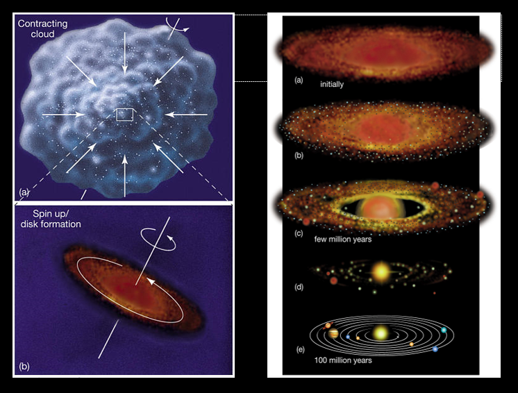 solar system formation khadley com